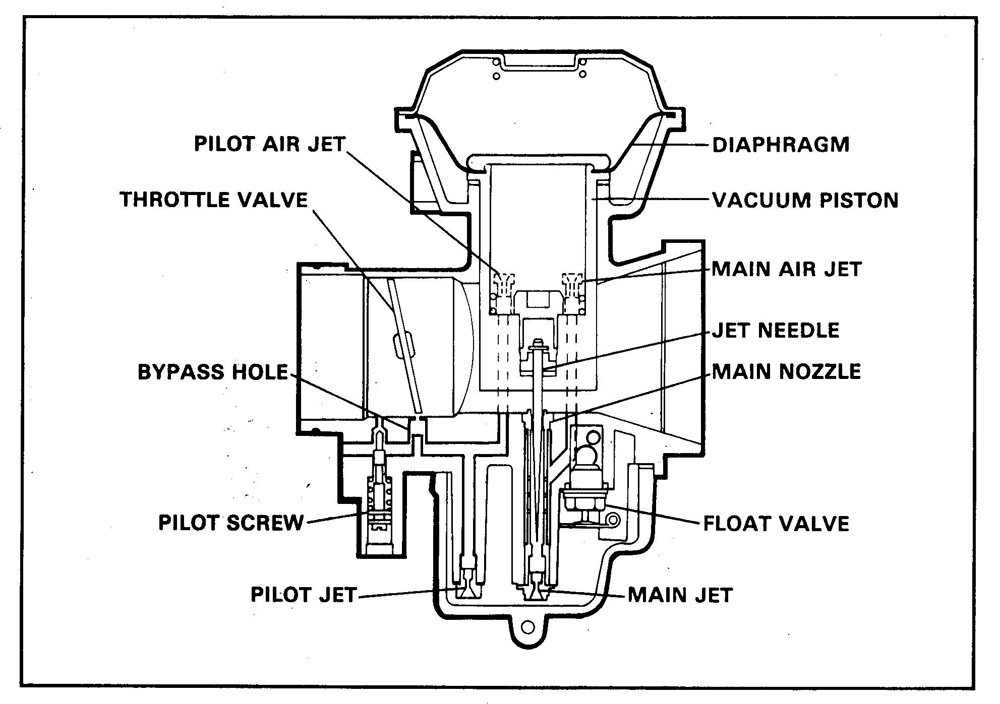 Virago Hitachi Carburetors on kawasaki motorcycle wiring diagrams